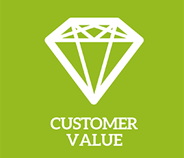 KLINGER Customer Value